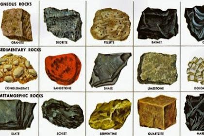 Pengertian, Jenis, dan Contoh Batuan Sedimen Paling Lengkap