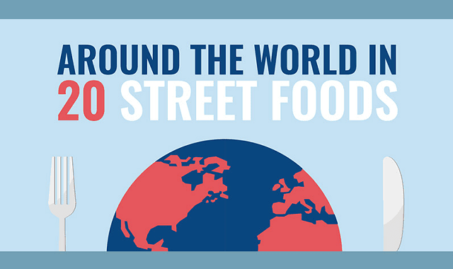 Around the World in 20 Street Foods
