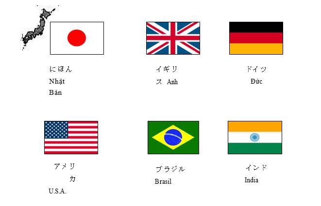 Hình ảnh tên quốc gia bằng tiếng nhật -2