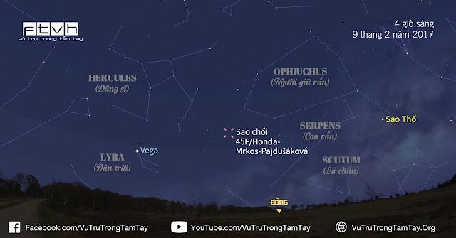 Mô phỏng vị trí sao chổi 45P/Honda-Mrkos-Pajdušáková trên bầu trời hướng đông đông bắc vào 4 giờ sáng ngày 9 tháng 2.