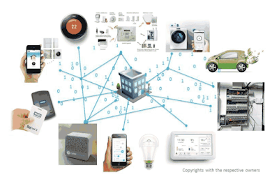 Diagram: Interoperability means that devices and services are able to talk to each other in the same language.