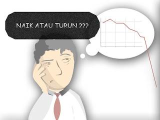 Pahami bagaimana harga saham bergerak naik turun dan bagaimana memprediksinya