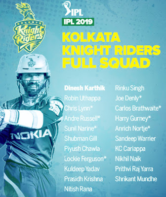 Kolkata Knight Riders Squad for IPL 2019
