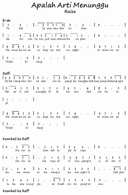 Not Angka Pinika Lagu Apalah Arti Menunggu - Raisa