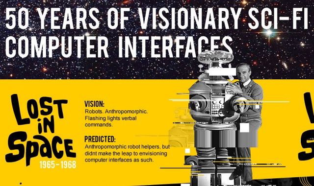 50 years of visionary SciFi Computer Interface Designs