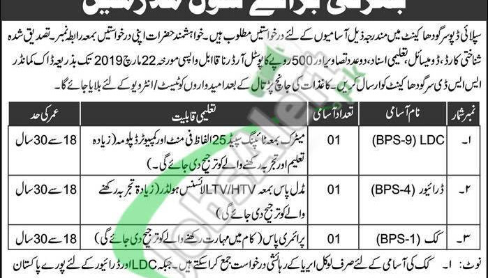 Supply Depot Sargodha Cantt Jobs 2019 Latest Career Opportunities