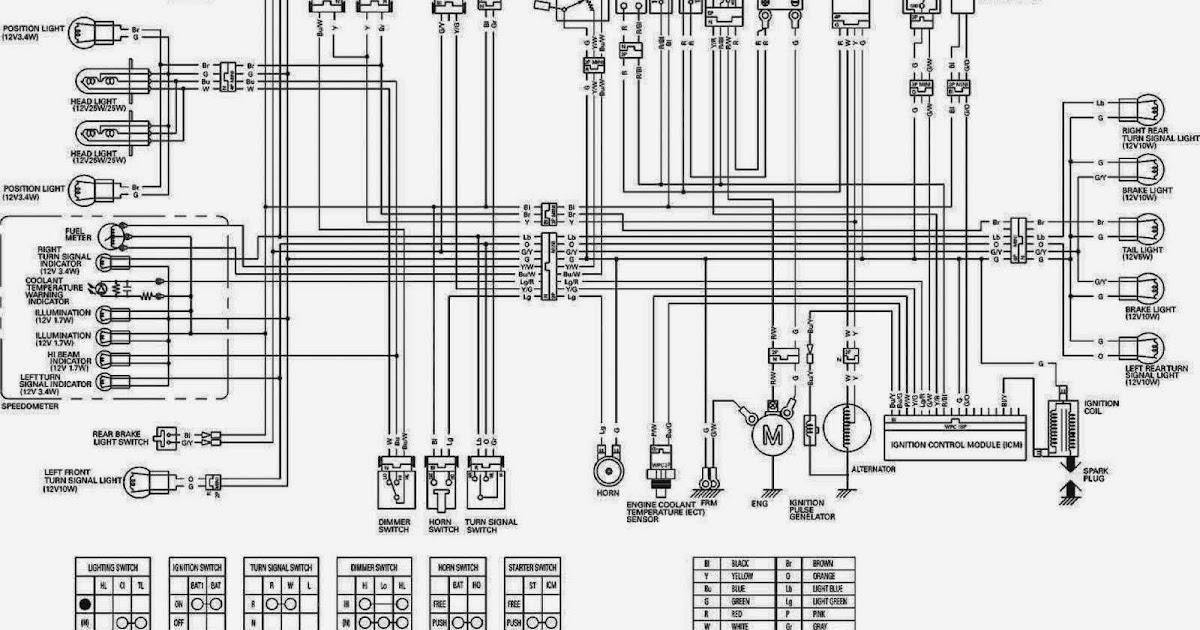 Wiring Diagram Beat Esp