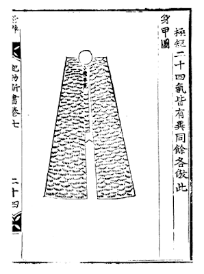 Chinese Paper Armor
