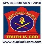 AWES PGT, TGT, PRT Exam Admit Card
