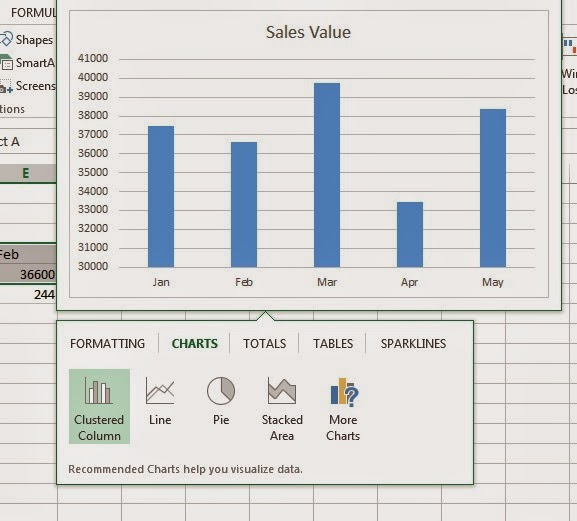 Raj Excel: Add A Secondary Axis In A Chart In Microsoft