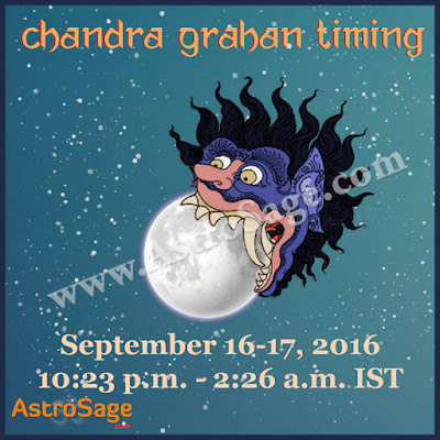 Chandra Grahan date and timings