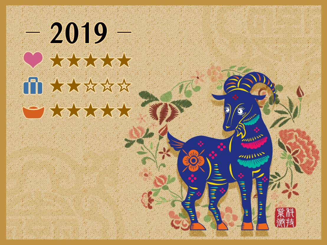 Chinese New Year 2019, Year of the Goat