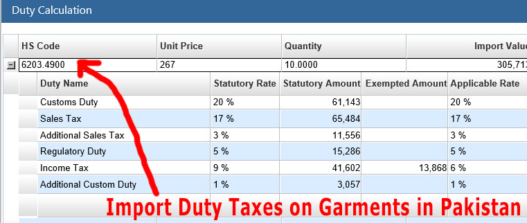 Import-Duty-Taxes-on-Garments-in-Pakistan