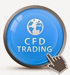 forex trading что это