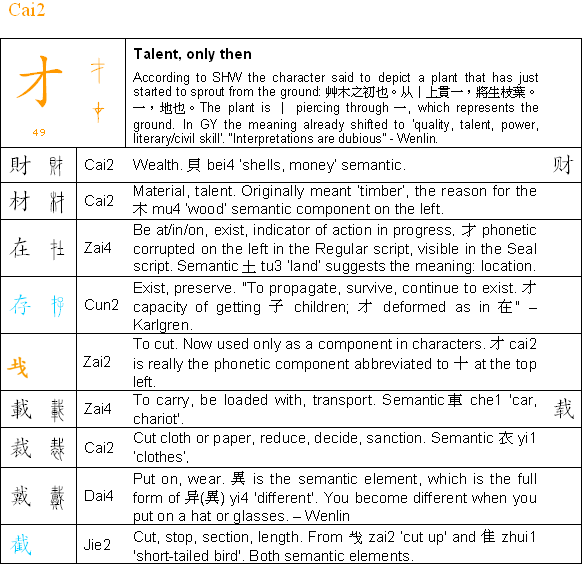 Forever a student: Understanding Chinese Characters