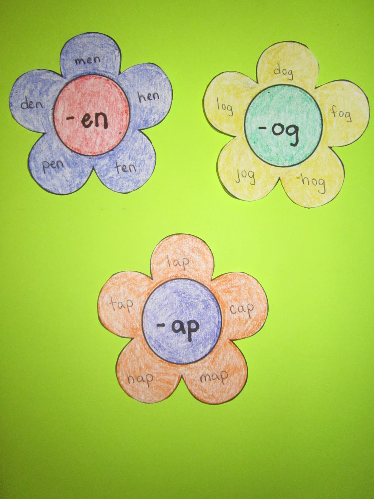 The Popcorn Reader Word Family Flowers Idea 108
