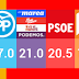 ELECTOGRAPH POLL OF POLLS SPAIN 2011-2015