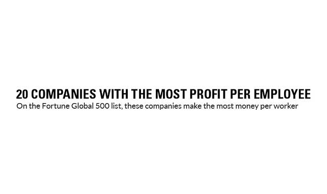 The 20 Companies With the Most Profit Per Employee