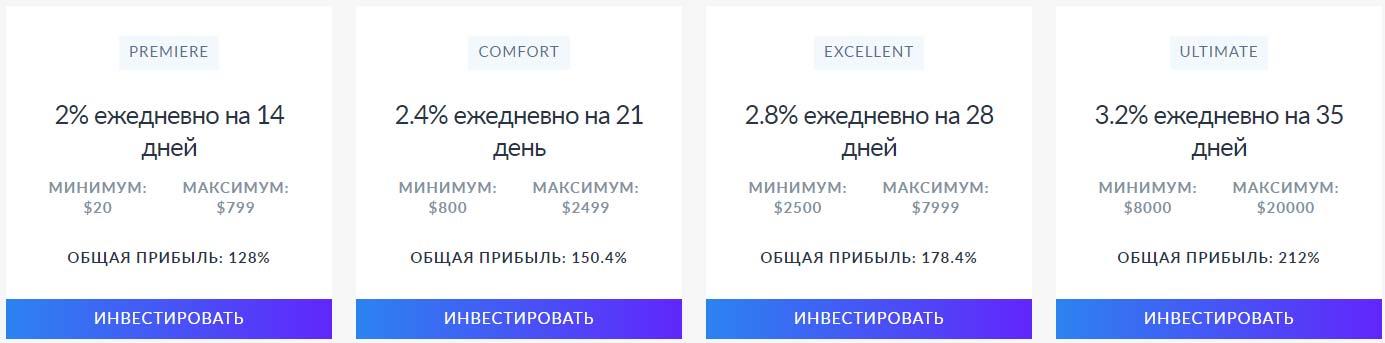Инвестиционные планы Atomix Ventures Fund