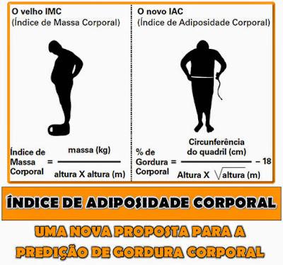 Índice de Adiposidade Corporal - IAC