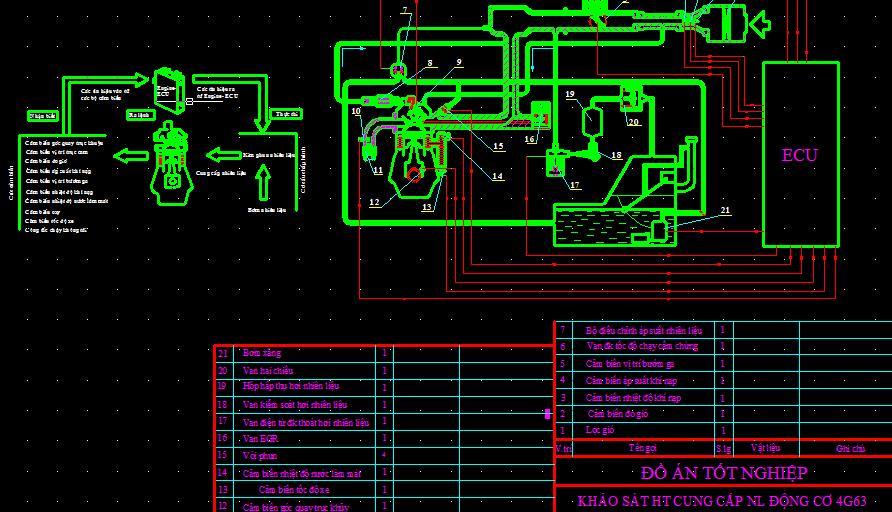 Bản vẽ đồ án khảo sát hệ thống cung cấp nhiên liệu động cơ 4G63
