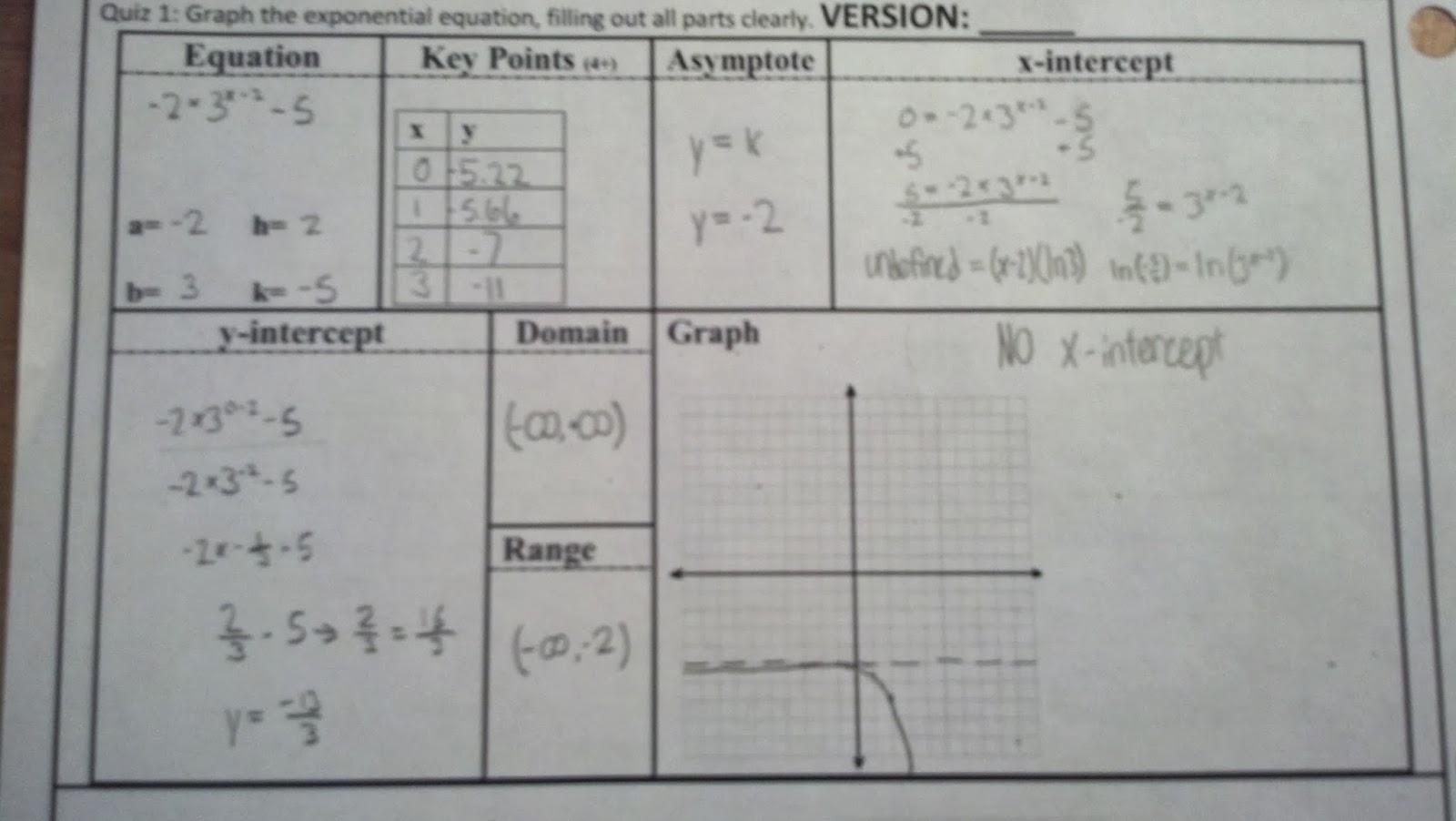 Mathysis Sp 3 Unit I Concept 1