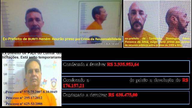 Três ex-prefeitos foram para o presídio de Pedrinhas por limparem os cofres de prefeituras no Ma