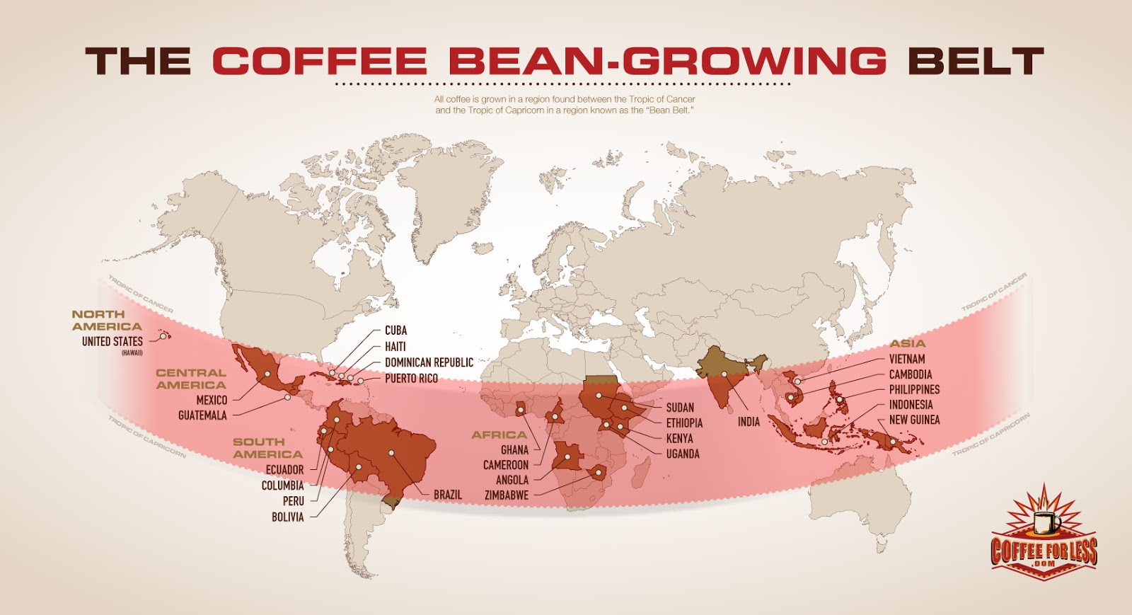 The coffee bean-growing belt
