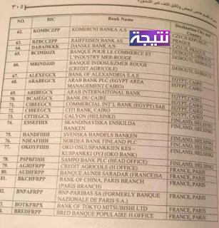 مفاجأة | 6 بنوك مصرية شاركت فى تمويل سد النهضة