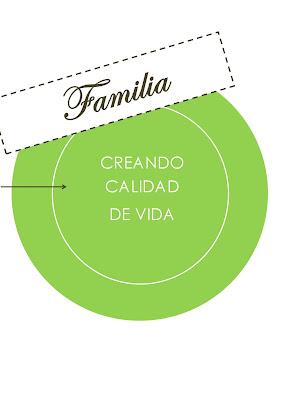 http://color-en-familia.blogspot.com.es/p/reto-semanal.html