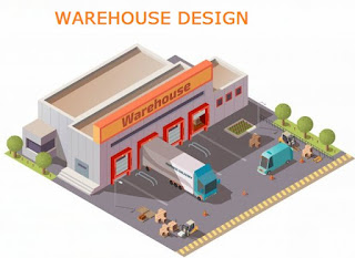 12 Great Quality Warehouse Planners