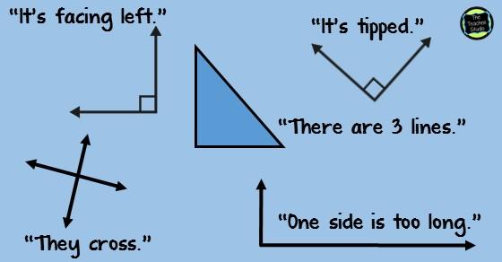 angle lesson plans