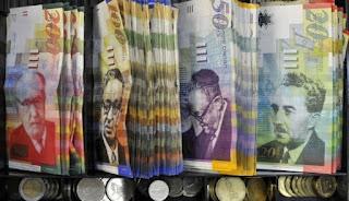 اسعار العملات يوم الاحد