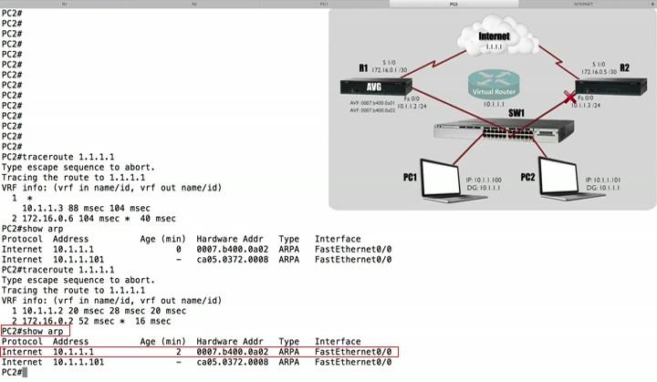 GLBP Configuration   Best Cisco CCNA CCNP and Linux/CentOS