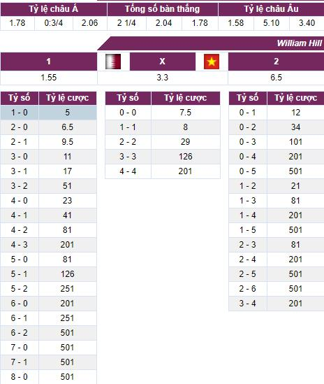 Nhận định bóng đá U23 Qatar vs U23 Việt Nam