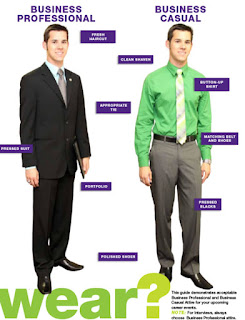 Interview dress code for men