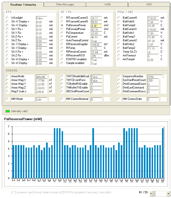 FUNCube-2 on UKUBE-1 Telemetry