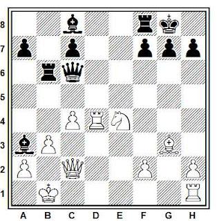 Posición de la partida de ajedrez Tolush - Lisitzin (URSS, 1948)
