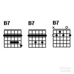 Chord gitar B7