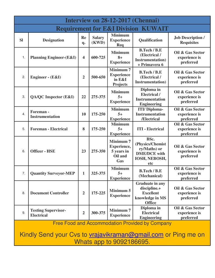 Required for E&I division kuwait - Gulf jobs