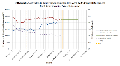 RIT's drawdown tracker