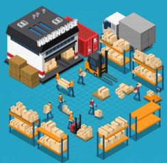 Benefits of a Warehouse Management System