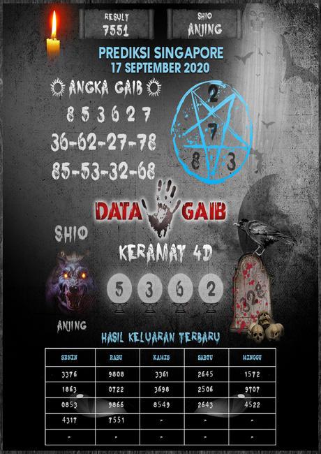 Kode syair Singapore Kamis 17 September 2020 188