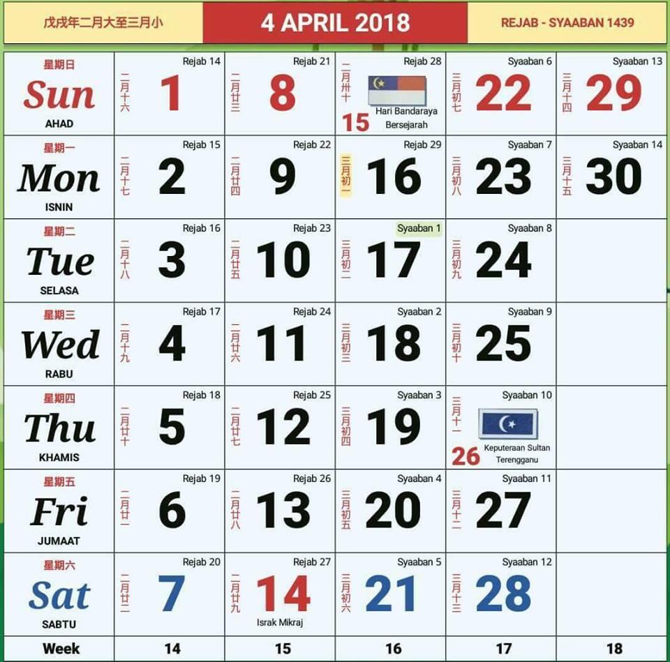 Selamat Tinggal Mac , Selamat Datang April 2018