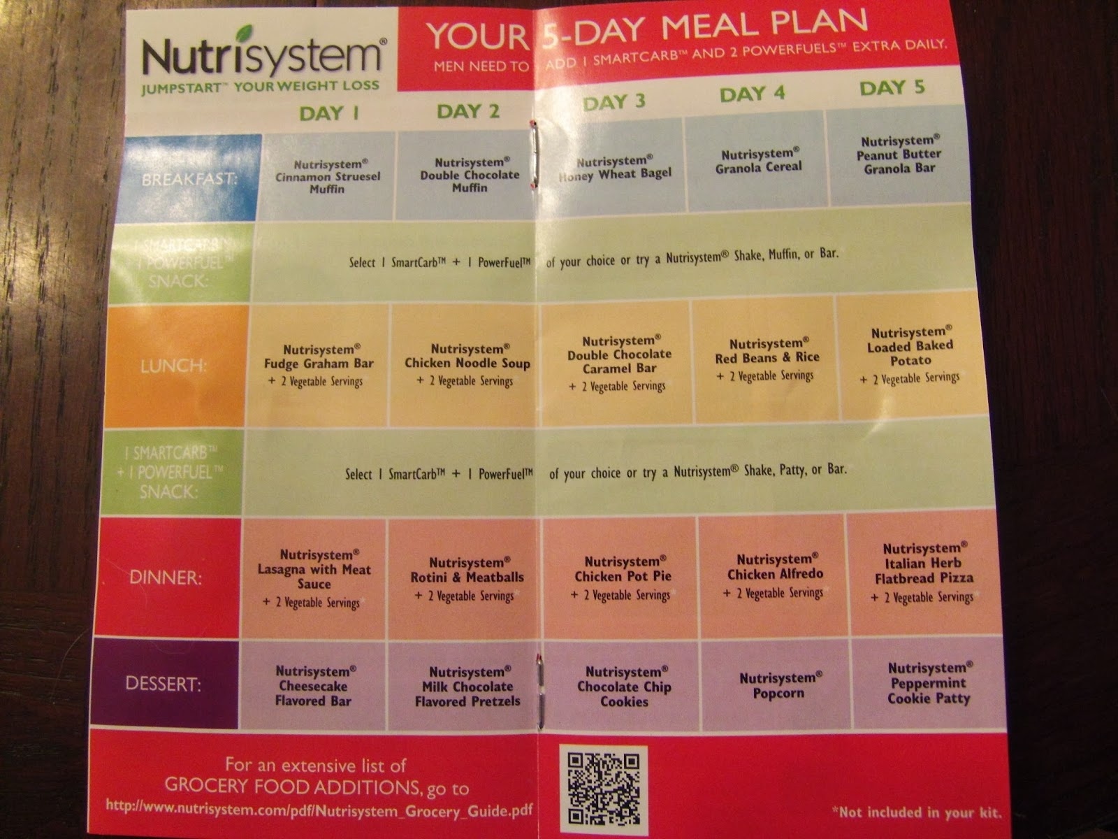 NutriSystem now offers fresh, frozen foods like ice cream and pizza.