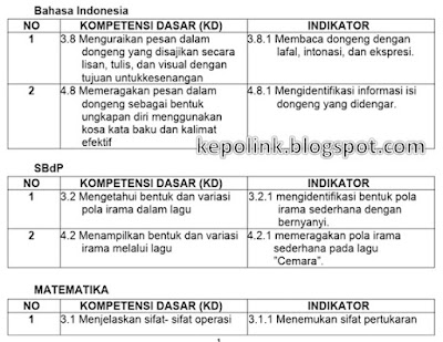 RPP Tematik Kelas 3 SD/ MI Kurikulum 2013 Revisi 2018 Tema 2