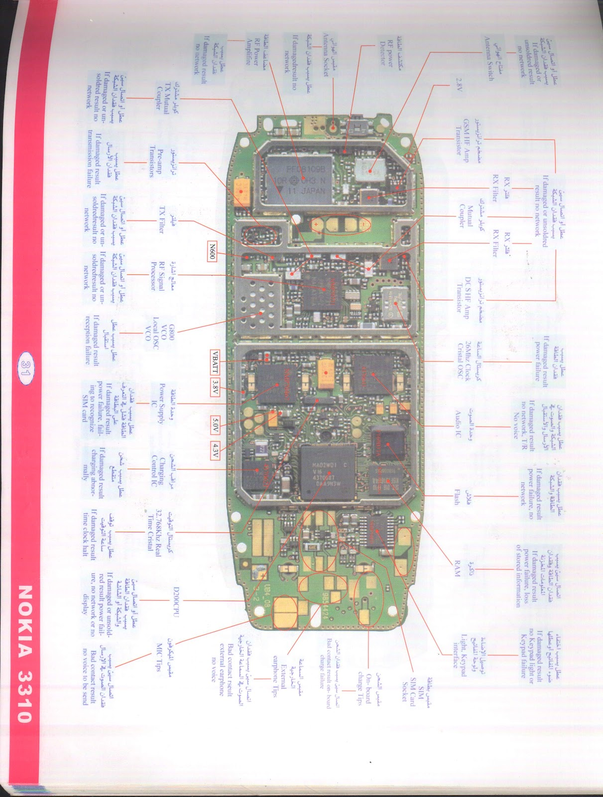 hight resolution of nokia 3210 circuit board details