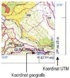 Cara Menentukan dan Mencari Titik Koordinat Lokasi Pada Peta RBI Bakosurtanal