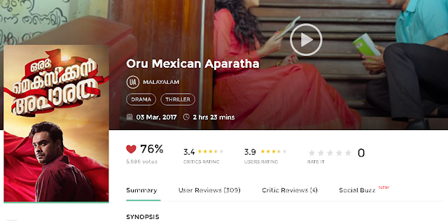 Oru Mexican Aparatha (2017) Full Movie 700mb 300MB Download