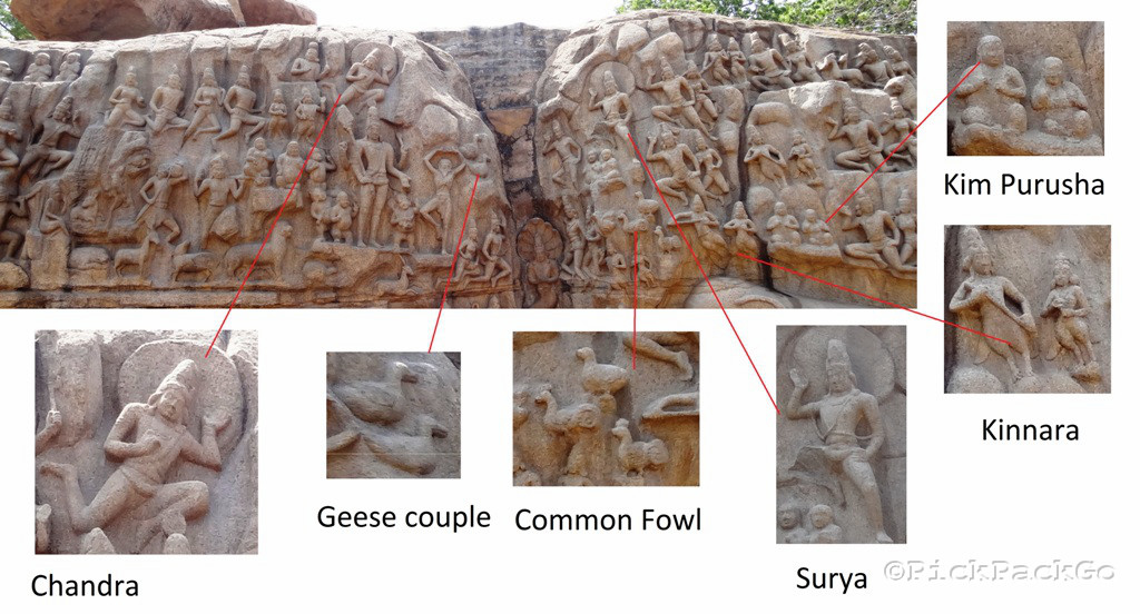 Descent of Ganges - Bas relief  - UNESCO World Heritage Site - Mahabalipuram India - Pick, Pack, Go